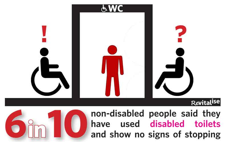 Revitalise infographic - 6 ou of 10 non-disabled people have used disabled toilets