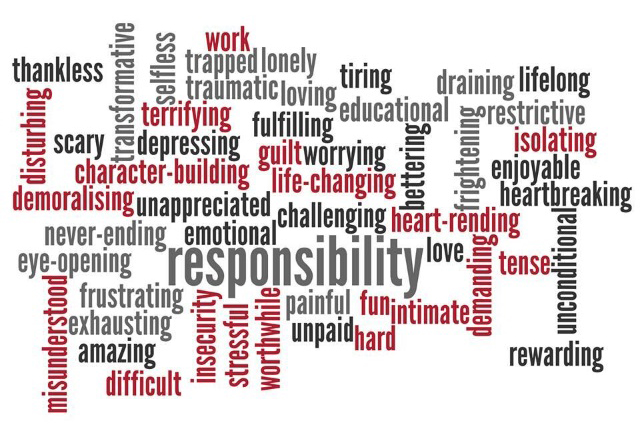 Carers UK word cloud describing caring role
